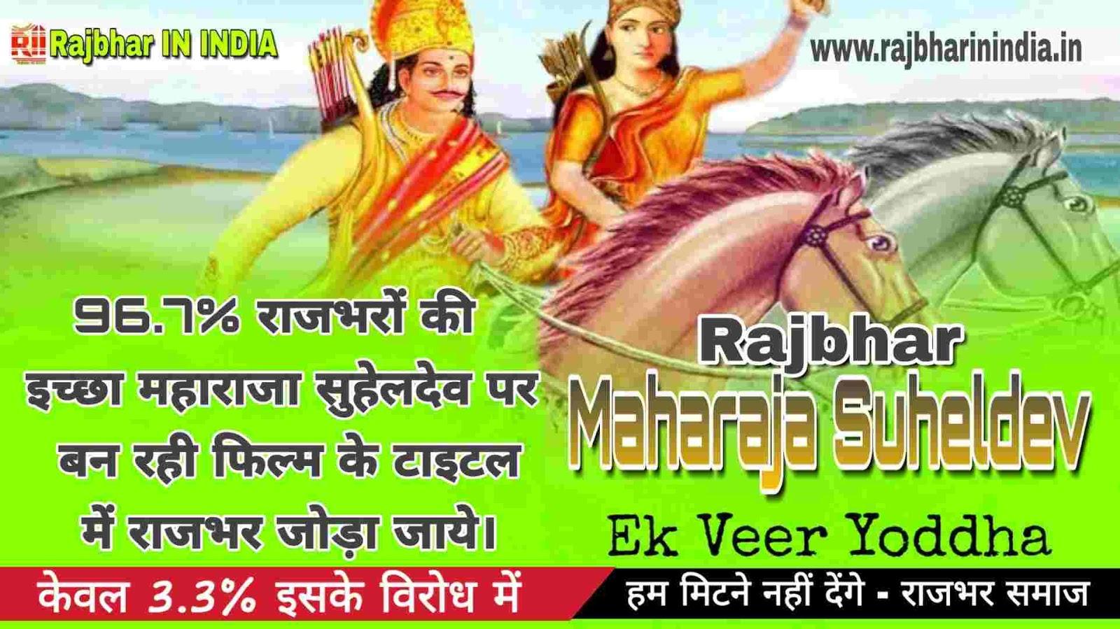 Rajbhar 96.7% राजभरों की इच्छा महाराजा सुहेलदेव पर बन रही फिल्म के टाइटल में राजभर जोड़ा जाये।
