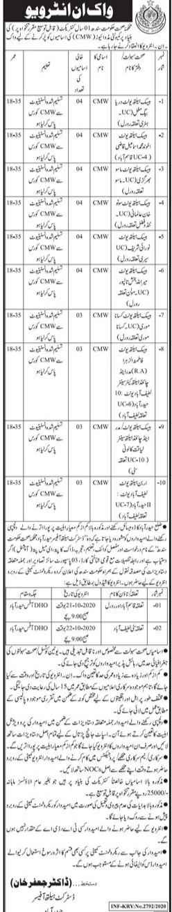 Health Department Jobs 2020 with Salary 25000/- For Community Midwife | 36 Seats Vacancies