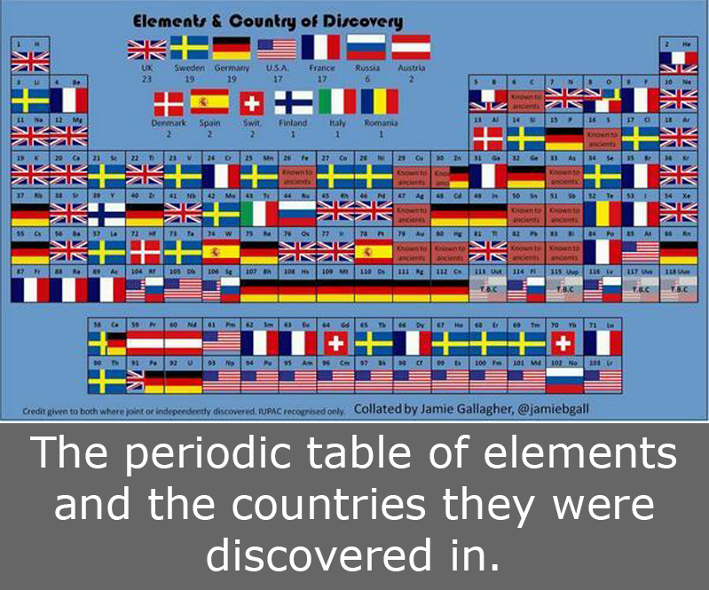 A chemists diary all about scientific happenings around the world the international union of pure and applied chemistry announces official names for recently discovered superheavy elements nihonium 113 moscovium 115 urtaz Image collections