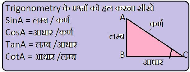 Basic Question of Trigonometry