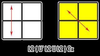 Rumus PBL Ortega 2x2x2 - empat belas