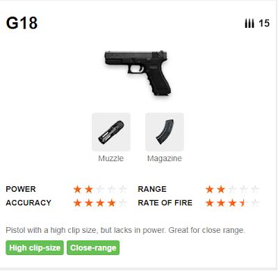 Deskripsi Senjata G18 di Free Fire