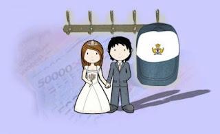 pernikahan dini menurut hukum islam