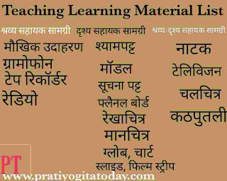 Teaching Learning Material List