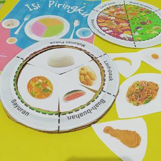 Mainan puzzle Isi piringku