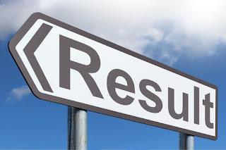 Afc Exam winter 2020 Result