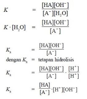 Hidrolisis Garam dari Asam lemah dan Basa Kuat