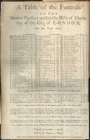 Foldout record of the deaths from the front of Hodges's book