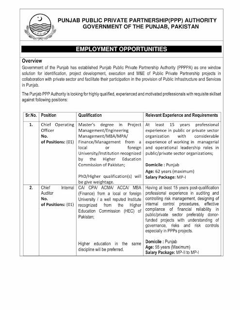 Punjab Public Private Partnership PPP Authority Jobs 2021