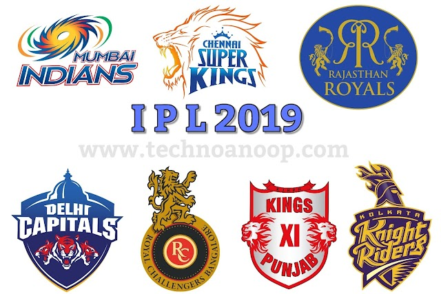 IPL 2019 Squads: Eight Teams Players Name Earlier retained And Bought