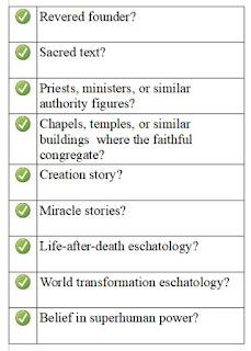 religion checklist