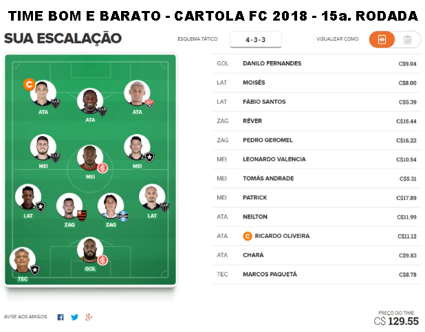 TIME BOM E BARATO - CARTOLA FC 2018 - 15a. RODADA