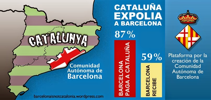 Cataluña expolia a Barcelona