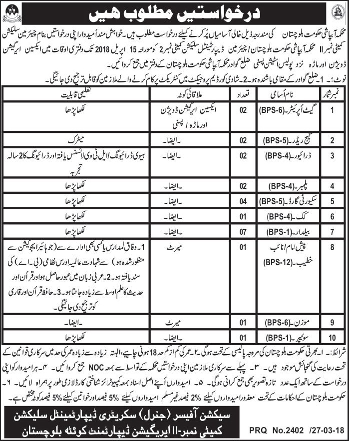 Jobs In Irrigation Department Balochistan March 2018