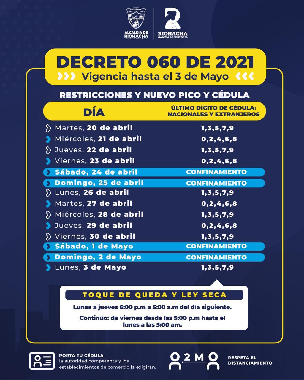 hoyennoticia.com, Continúa el toque de queda, la ley seca y el pico y cédula en Riohacha