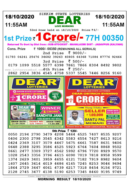 Sikkim State Lottery Result 18.10 2020, Sambad Lottery, Lottery Sambad Result 18 am, Lottery Sambad Today Result 11 55 am, Lottery Sambad Old Result