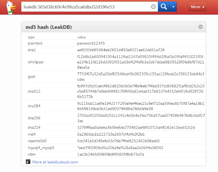 Cryptography Hacks - Hash Encryption using DuckDuckGo Search
