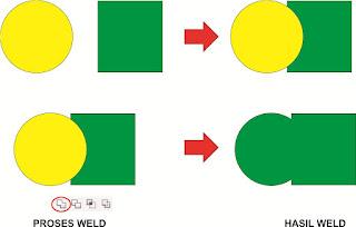 Proses Weld