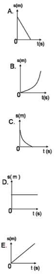 Contoh soal Fisika Kelas 10 Semester 2 kurikulum 2013 berserta kunci jawaban