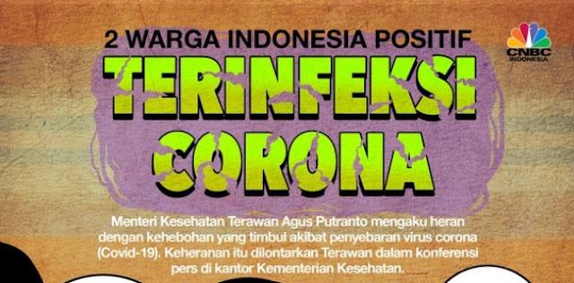 Ciri-ciri Gejala Pada Manusia yang Terkena Virus Corona