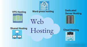 Types of web hosting based on website support