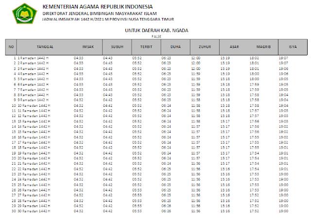 Jadwal Imsakiyah Ramadhan 1442 H Kabupaten Ngada, Provinsi Nusa Tenggara Timur