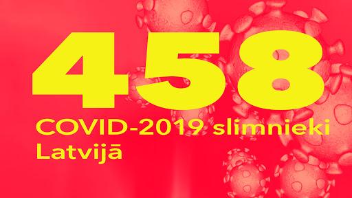 Koronavīrusa saslimušo skaits Latvijā 2.04.2020.