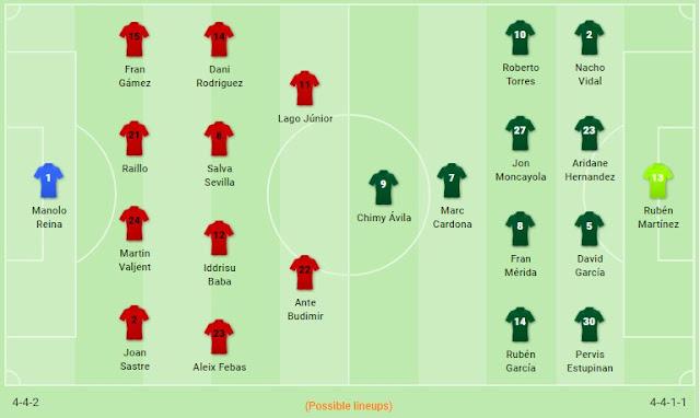 Prediksi Mallorca vs Osasuna — 1 November 2019