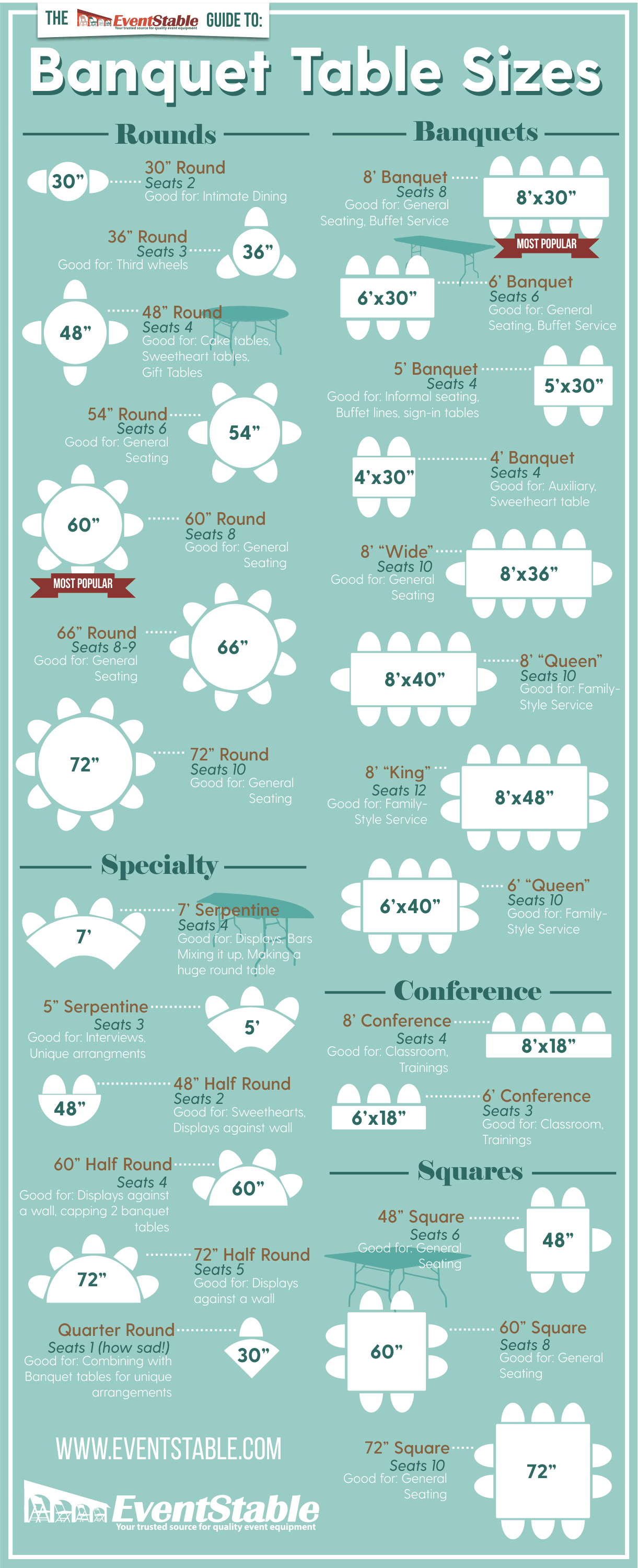 Guide to Banquet Table Sizes #infographic
