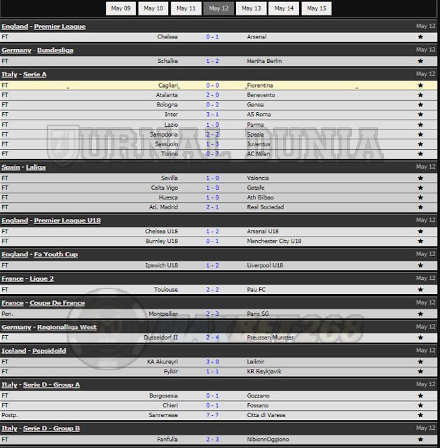 Hasil Pertandingan Sepakbola Tadi Malam, Rabu Tanggal 12 - 13 May  2021