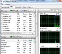 Sfruttare la CPU al massimo