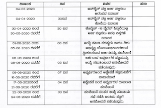 Ballari District Anganwadi Helper, Worker Jobs recrutiment -documents cerification, Merit List dates