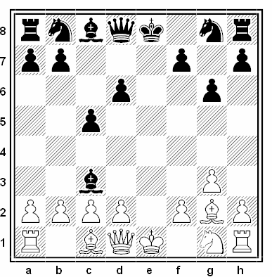 Notación FEN, número de la siguiente jugada