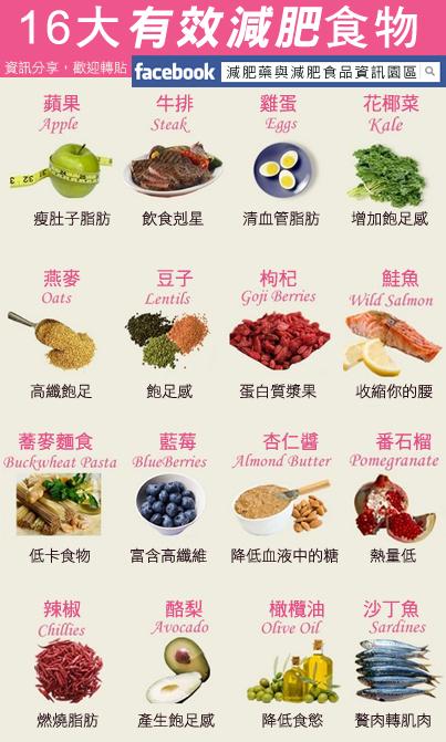 減肥 | [組圖+影片] 的最新詳盡資料** (必看!!) - yes-news.com
