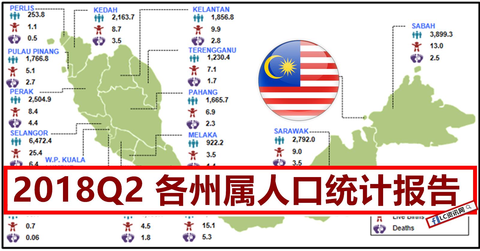 2018第二季度馬來西亞人口統計報告 | LC 小傢伙綜合網