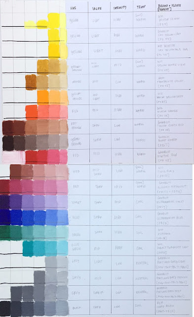 oil color palette charted