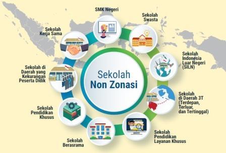 Infografis PPDB (Penerimaan Peserta Didik Baru) Tahun Ajaran 2020/2021