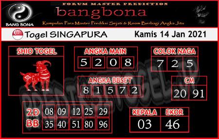 Prediksi Bangbona SGP Kamis 14 Januari 2021