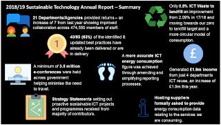 UK ICT Sustainability Report Summary Infographic