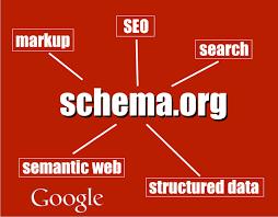 Cara Memperbaiki Error pada struktur data blog: Lengkap