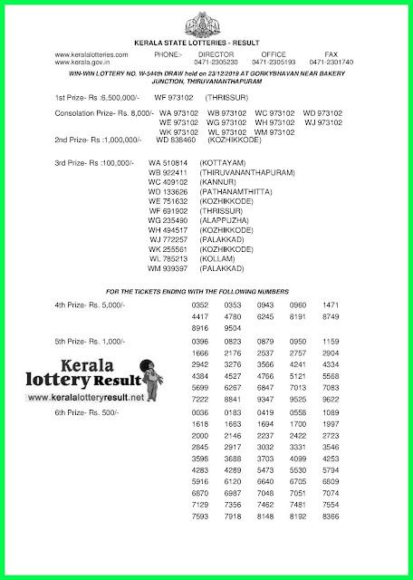 Kerala Lottery Result 23-12-2019 Win Win W-544 (keralalotteryresult.net)-page-