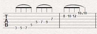 Ganti Kebiasaan Improvisasi dengan Minor Pentatonic Scale pada Gitaris dengan Cara Berikut