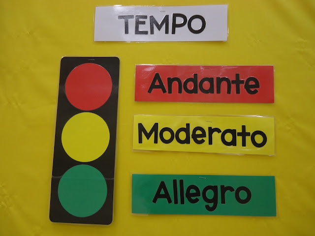 Tempo markings bulletin board