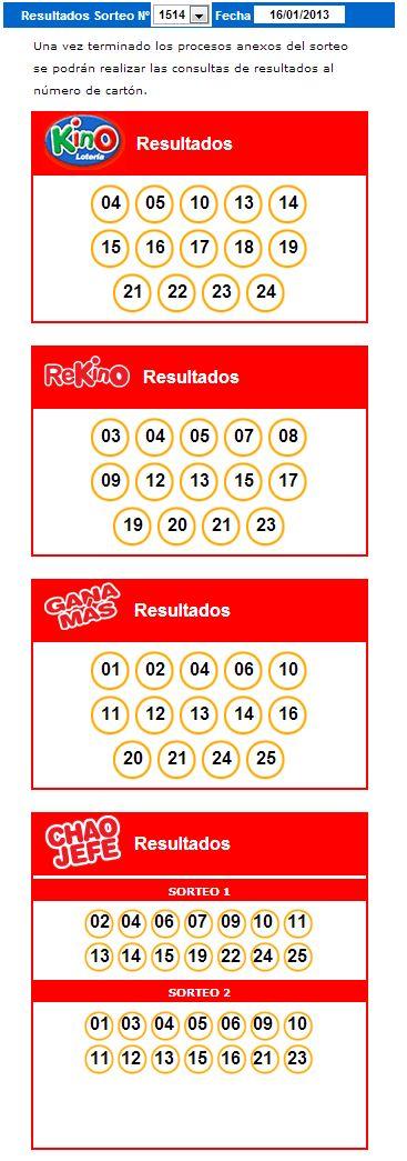 Resultados Kino Sorteo 1514 Fecha 16/01/2013