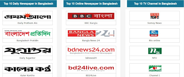 All Bd Newspaper and online media