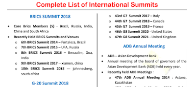 Click Here to Download Complete List of Summits And Venues 2017-18