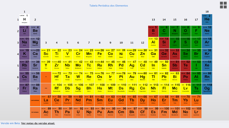 Resultado de imagem para tabela periodica 2018