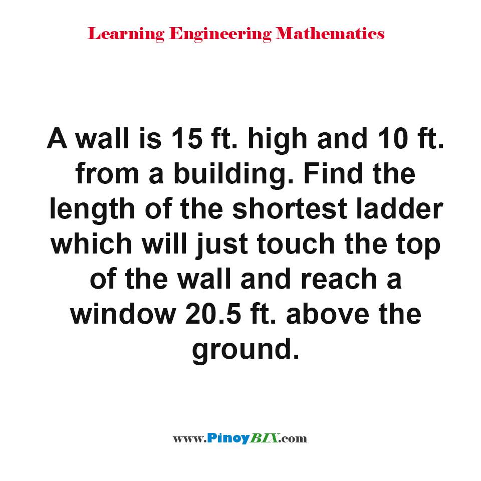Find the length of the shortest ladder which will just touch the top of the wall