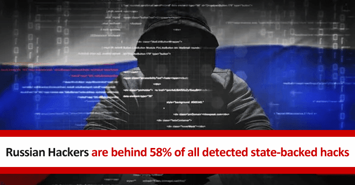 Russian Hackers are Responsible for 58% of All Hacks on Government Networks – Microsoft