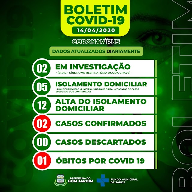 Boletim do Coronavírus em Bom Jardim - 14-04-2020